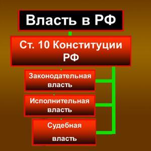 Органы власти Чусового