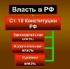 Органы власти в Чусовом